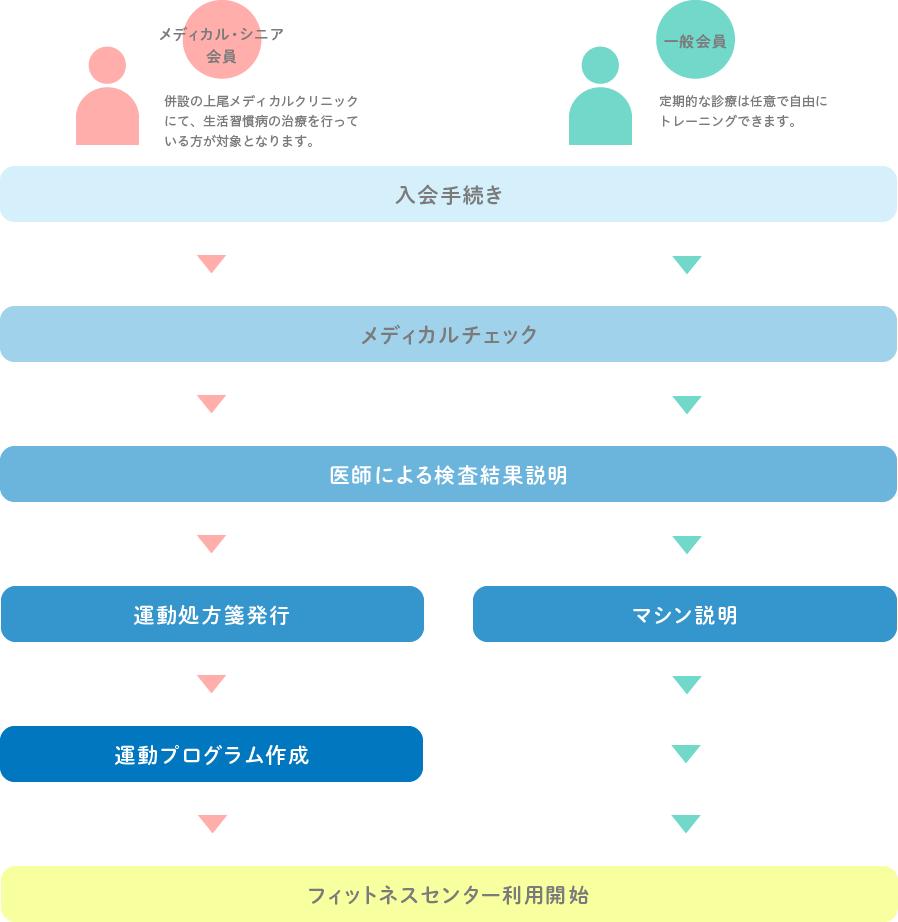 p-member-pic-01